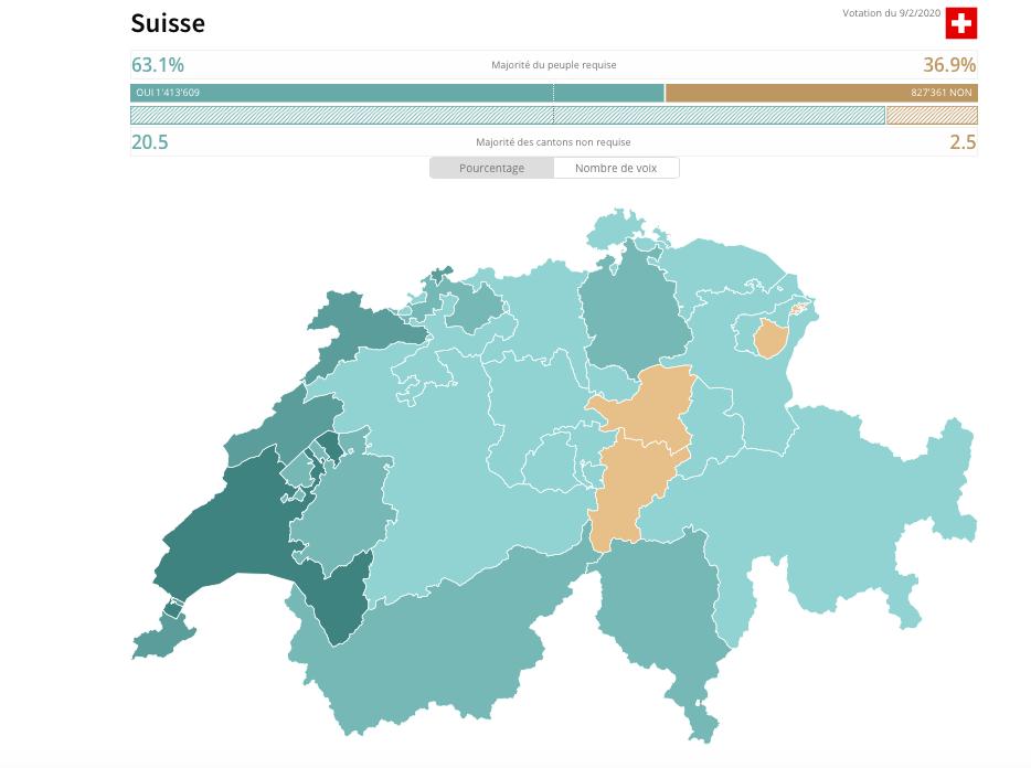 L'omofobia è reato in Svizzera: verrà punita come il razzismo